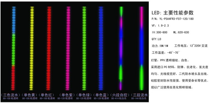 LED投光泛光燈BSW-HLG009